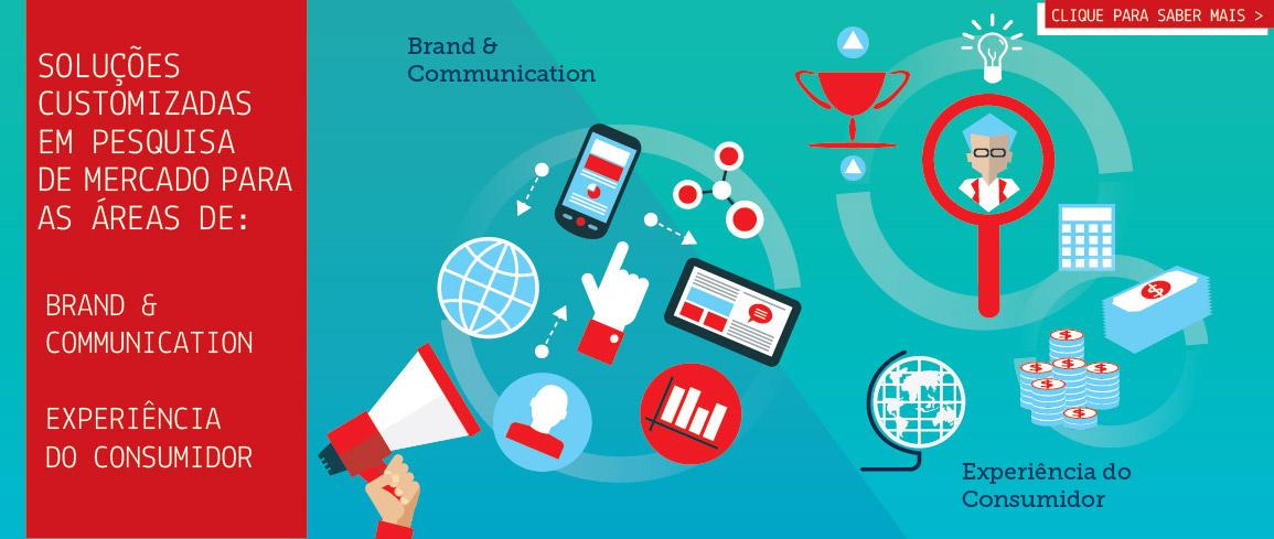 SC_BrandCommunication