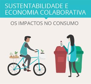 Sustentabilidade e economia colaborativa.