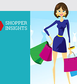 Shopper Insights